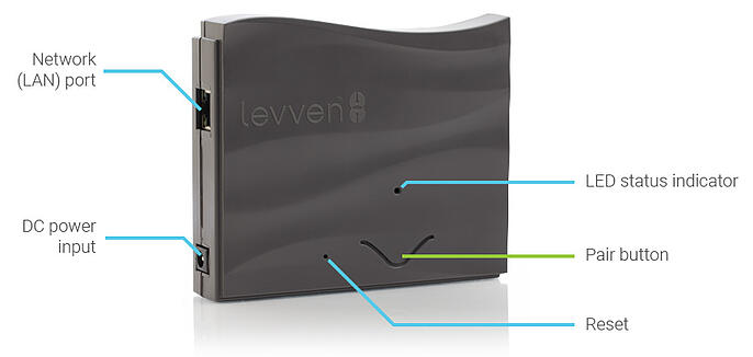 levven-q-button-and-port-label-text